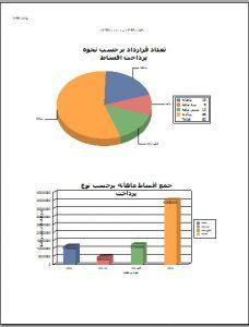 نمودار عملکرد نرم افزار مدیریت دفتر بیمه عمر دادکین